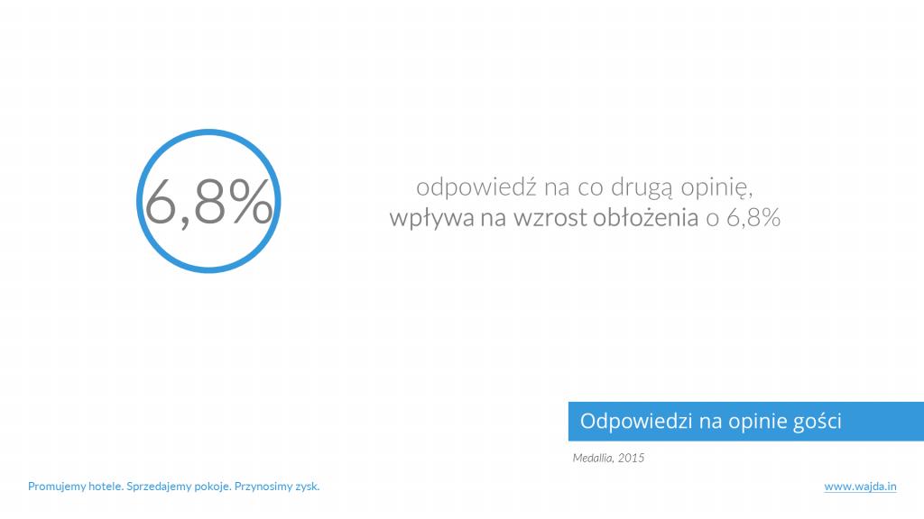 opinie_procenty_1