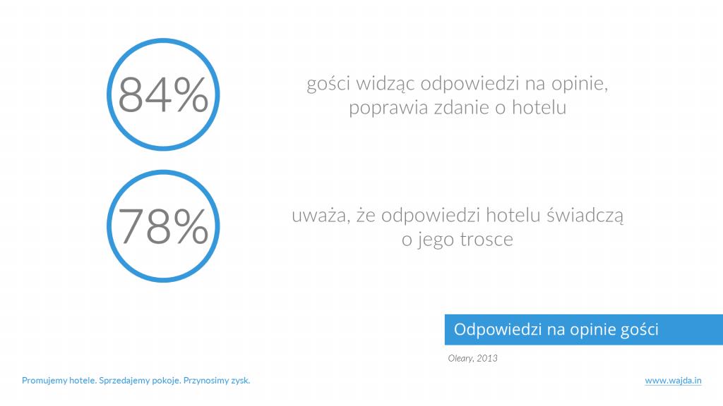 opinie_procenty_2