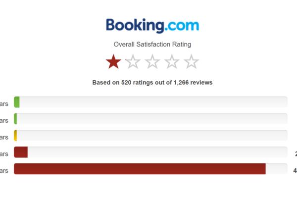 Bezczelny Booking